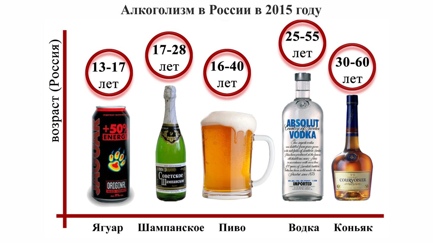 Препараты для кодирования от алкогольной зависимости название